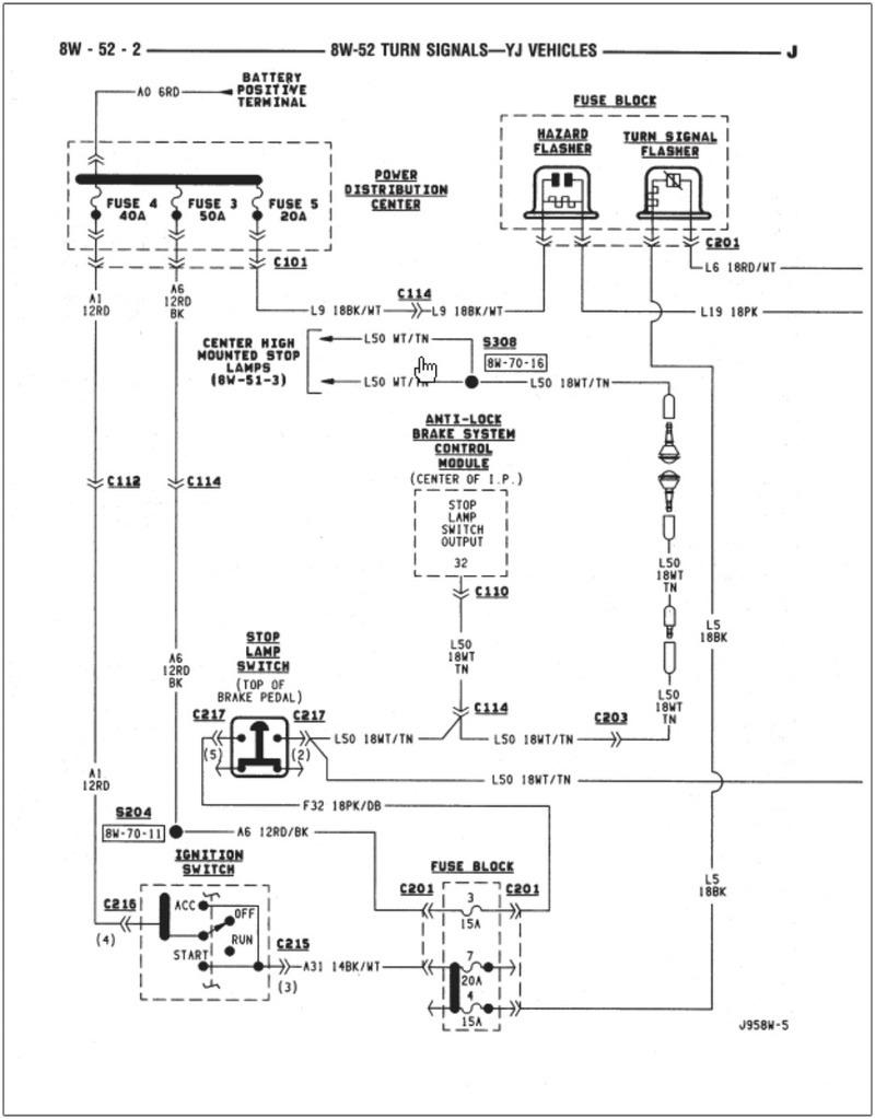 Jeep Yj Ignition Switch Wiring from wrangleryjforum.com